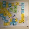 DevOps BYOS - Articulate Agile